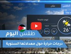 Arab Weather | Today's weather in Jordan | Thursday 24/9/2020