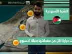 Arab Weather - Jordan | Weekly Weather Forecast | Sunday 10/17-2021