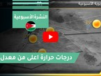 Arab Weather - Jordan | Weekly weather forecast | Saturday 26/9/2020