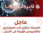 الصحة: ارتفاع عدد المصابين بالفايروس كورونا في الأردن إلى 274 حالة