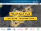 الأردن - كميات الأمطار المسجلة خلال المنخفض الجوي الأخير