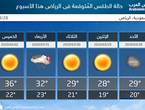Riyadh | The beginning of a dusty week and an opportunity for rain in the second half of this week