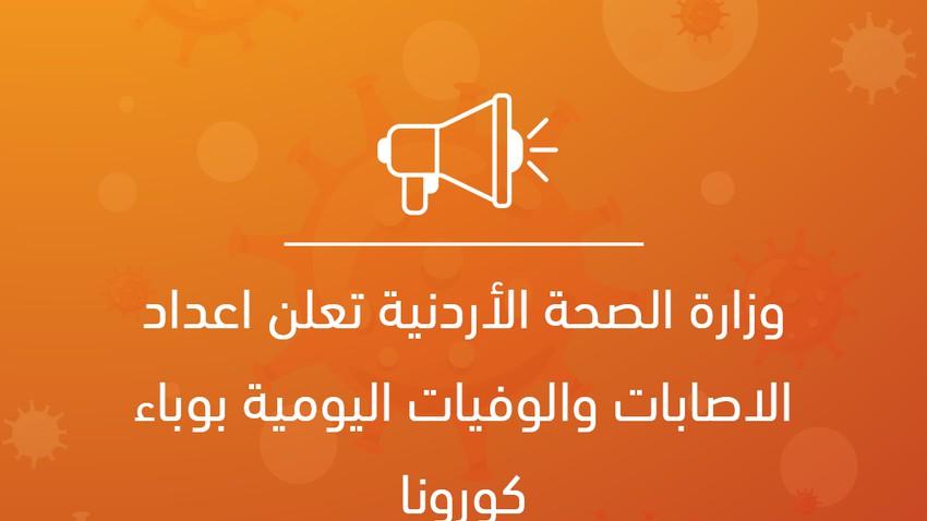 اصابات كورونا تتجاوز الألف إصابة خلال الـ 24 ساعة الاخيرة في الأردن