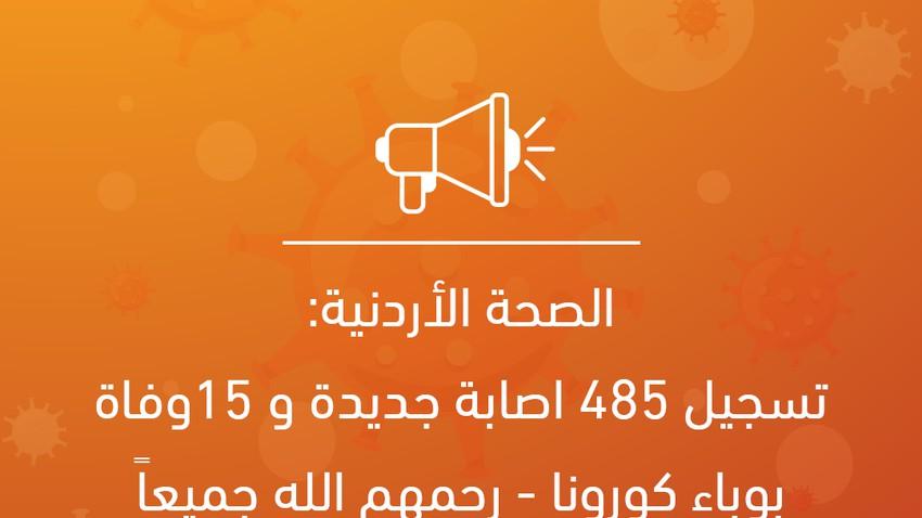 الصحة الأردنية: تسجيل 485 اصابة جديدة و 15 وفاة بوباء كورونا - رحمهم الله جميعاً