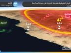 مكة المكرمة | تجدد هبوب الرياح الشرقية ذات الحرارة الشديدة على المشاعر المقدسة يوم الأحد