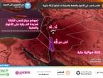 Jordanie | Effet sévère de la masse d'air chaud sur la vallée du Jourdain et Aqaba, et les températures peuvent dépasser 45 degrés Celsius