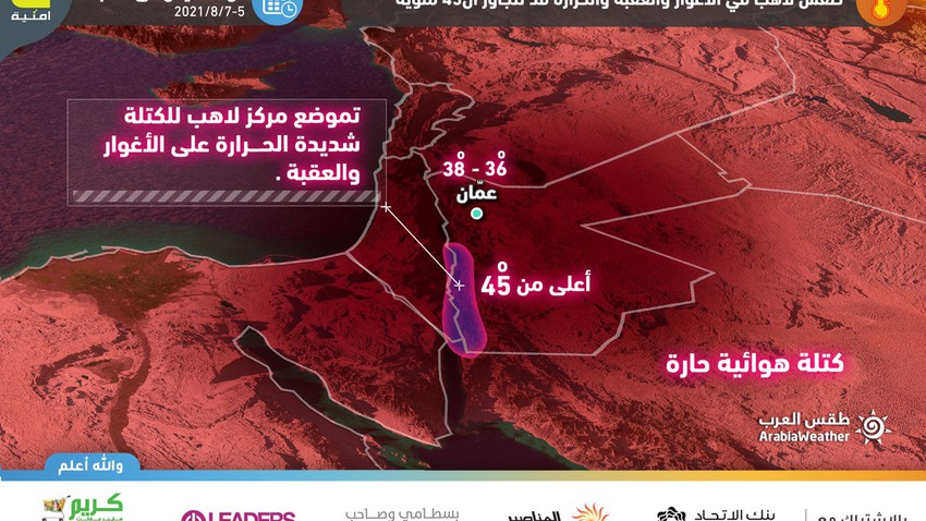 Jordan | Severe effect of the hot air mass on the Jordan Valley and Aqaba, and temperatures may exceed 45 degrees Celsius