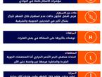 ومضات عن توقعات شهر اكتوبر/تشرين الأول في الأردن