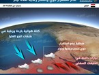 Egypt | Aerial instability for several days and an end to torrential rains in some areas