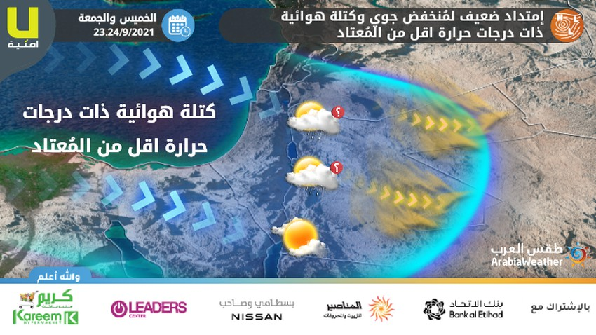 Jordan   A weak extension of an air depression that is accompanied by an air mass with lower than normal temperatures Thursday and Friday