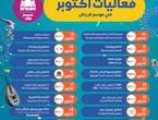 October events in Riyadh season 2021
