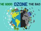 ما الفرق بين الأوزون الضار والنافع.. وكيف لغاز واحد أن يمتلك تأثيرا ضارا وآخر نافعا على الانسان والبيئة؟!