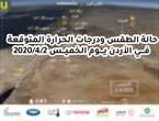 الأردن | حالة الطقس ودرجات الحرارة المتوقعة ليوم الخميس 2/4/2020