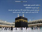 The sun perpendicular to the Kaaba and conceals its shadow from its four sides on Wednesday, May 27