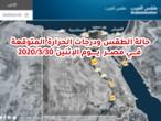 مصر | حالة الطقس ودرجات الحرارة المتوقعة يوم الإثنين 2020/3/30