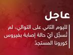 الأردن   لليوم الثاني على التوالي، لم تُسجَّل أيّ حالة إصابة بفيروس كورونا المستجدّ