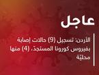 الأردن: تسجيل (9) حالات إصابة بفيروس كورونا المستجدّ، (4) منها محليّة