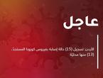 الأردن: تسجيل (15) حالة إصابة بفيروس كورونا المستجدّ، (13) منها محليّة