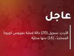 الأردن: تسجيل (20) حالة إصابة بفيروس كورونا المستجدّ، (16) منها محليّة