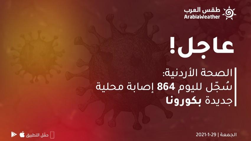 الصحة الأردنية: سُجل لليوم 12 حالة وفاة جديدة بكورونا و864 إصابة
