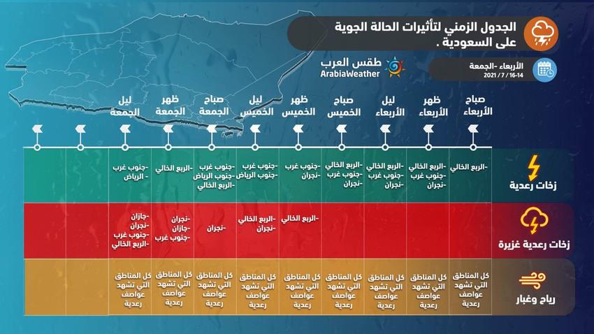 السعودية   حالة ماطرة قوية وطويلة زمنياً اعتباراً من مساء الجمعة تجلب الأمطار الغزيرة لـ 7 مناطق