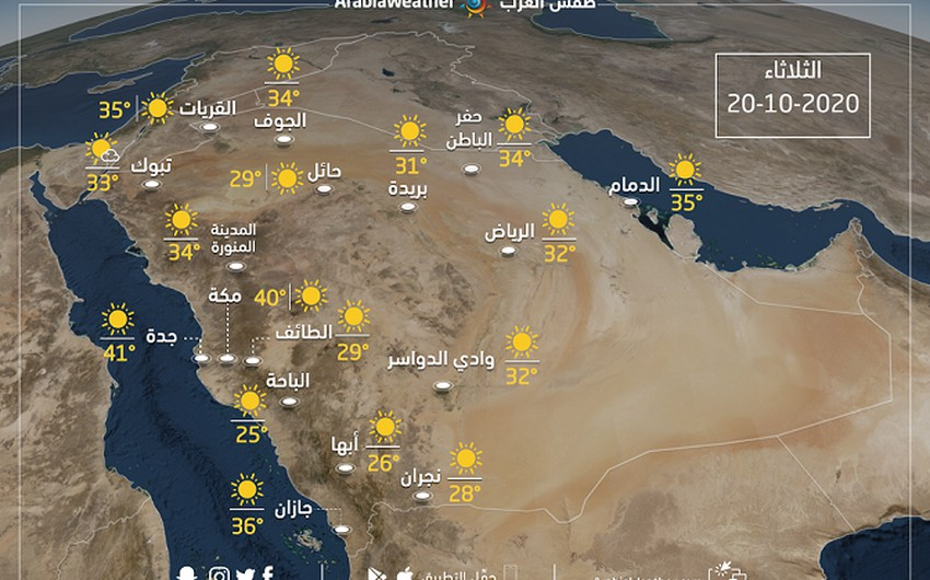 Saudi Arabia | Weather conditions and expected temperatures for Tuesday 10/20/2020