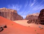 الأردن | استمرار تاثيرة الكتلة الحارة خلال الاسبوع