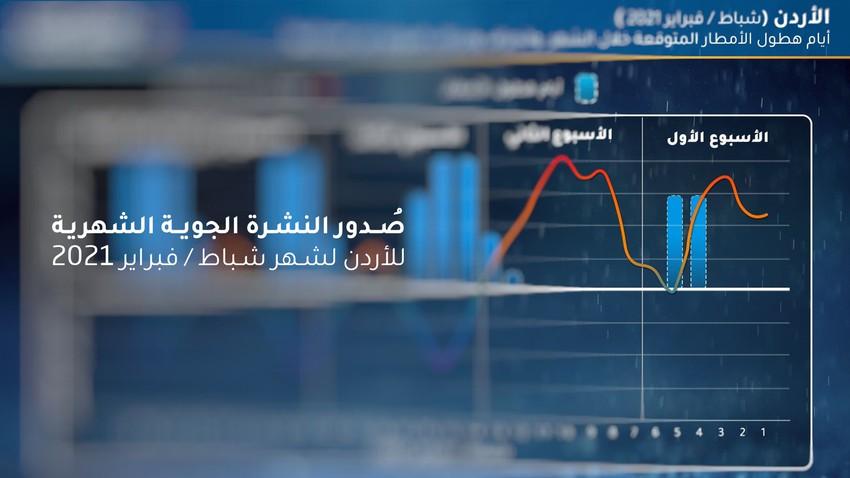 الأردن | شباط/فبراير2021 يتميز بالتقلبات الحادة والعديدة والتباين الكبير في الطقس من فترة إلى أخرى. تفاصيل و فيديو