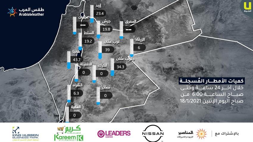 الأردن: كميات الأمطار المُسجلة خلال آخر مُنخفض جوي ومادبا تحظفى بالكميات الاعلى