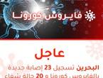 البحرين | تسجيل 23 إصابة جديدة بالفايروس كورونا و 20 حالة شفاء