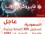 السعودية | تسجيل 355 إصابة جديدة بالفايروس كورونا وإجمالي الإصابات 3287