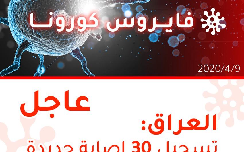 العراق | تسجيل 30 إصابة جديدة بالفايروس كورونا وإجمالي الإصابات 1232 مصاب