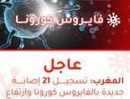 المغرب: تسجيل 21 إصابة جديدة بالفايروس كورونا