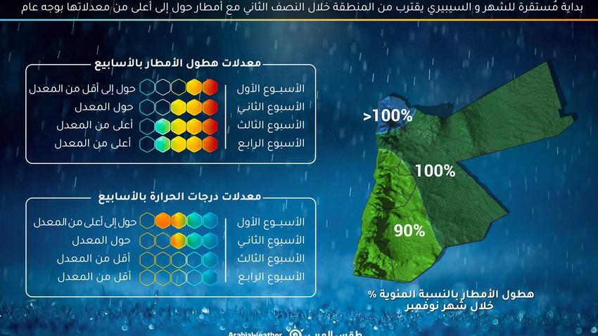 بلاد الشام | بداية مُستقرة للشهر والسيبيري يقترب من المنطقة خلال النصف الثاني مع أمطار حول إلى أعلى من معدلاتها بوجه عام