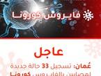 عُمان: تسجيل 33 حالة جديدة بالفايروس كورونا