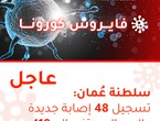 سلطنة عُمان: تسجيل 48 إصابة جديدة بالفايروس كورونا والاجمالي يرتفع إلى 419