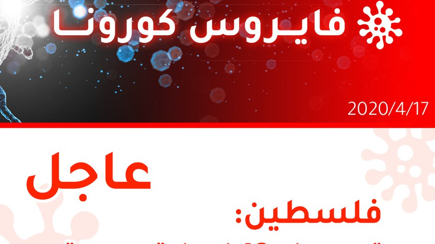 فلسطين | تسجيل 12 إصابة جديدة بالفايروس كورونا وإجمالي الإصابات 307 إصابة