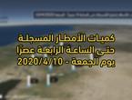 الأردن | كميات الأمطار المسجلة حتى الساعة 4:00 عصرًا - الجمعة 2020/4/10