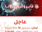 لبنان | تسجيل 14 إصابة جديدة بالفايروس كورونا