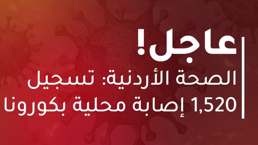 الصحة الأردنية: 1,520 إصابة محلية جديدة بكورونا و15 حالة وفاة