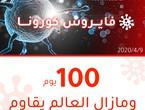 100 يوم على الوباء كورونا والعالم يقاوم