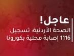 الصحة الأردنية : 1116 إصابات جديدة بفايروس كورونا و 6 حالات وفاة
