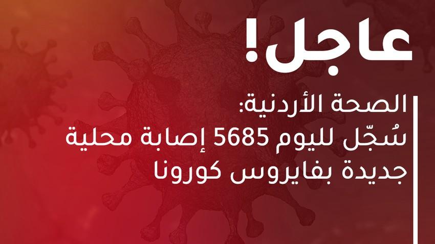 الصحة الأردنية: سُجل لليوم 80 حالة وفاة جديدة بكورونا و5685 إصابة