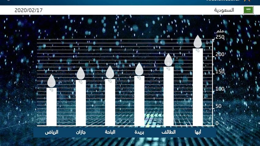 تعرف على ترتيب مدينتك بين مدن المملكة من حيث معدل كميات الأمطار الهاطلة سنوياً