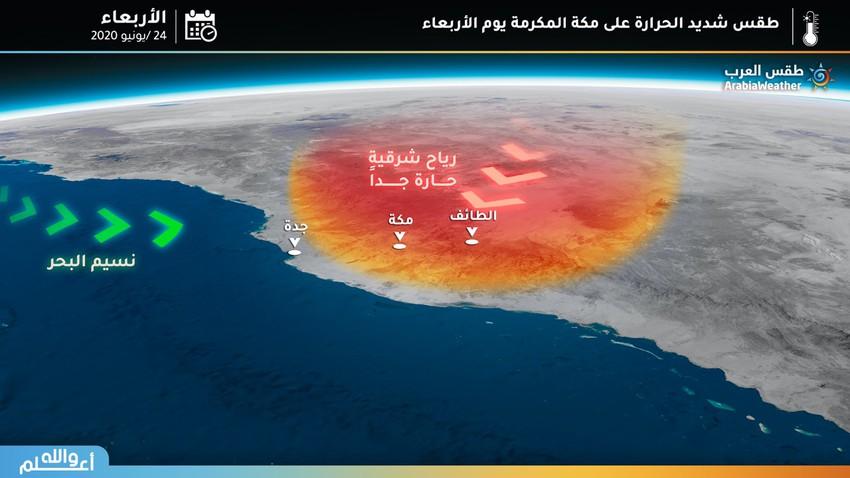 مكة المكرمة | الحرارة تقترب من الـ 50 مئوية الثلاثاء والأربعاء وتحذيرات من ضربات الشمس