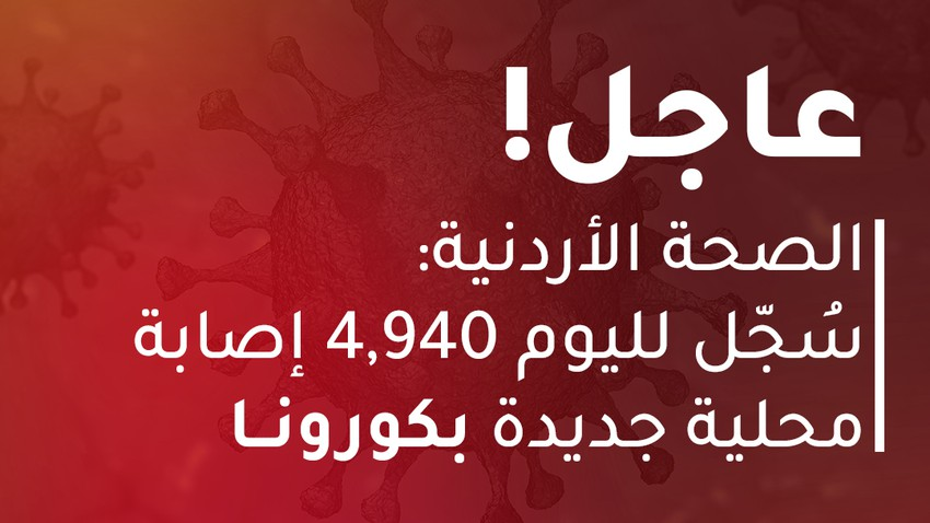 الصحة الأردنية: 4940 إصابة جديدة بكورونا و 63 حالة وفاة (رحمهم الله)