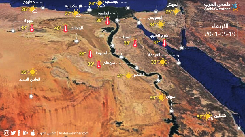 مصر | طقس حارّ مع هبوب رياح شمالية نشطة مثيرة للغبار على أجزاء من جنوب الجمهورية