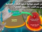 هل الفُرصة مواتية لتطور حالة مدارية في بحر العرب نهاية الأسبوع القادم؟