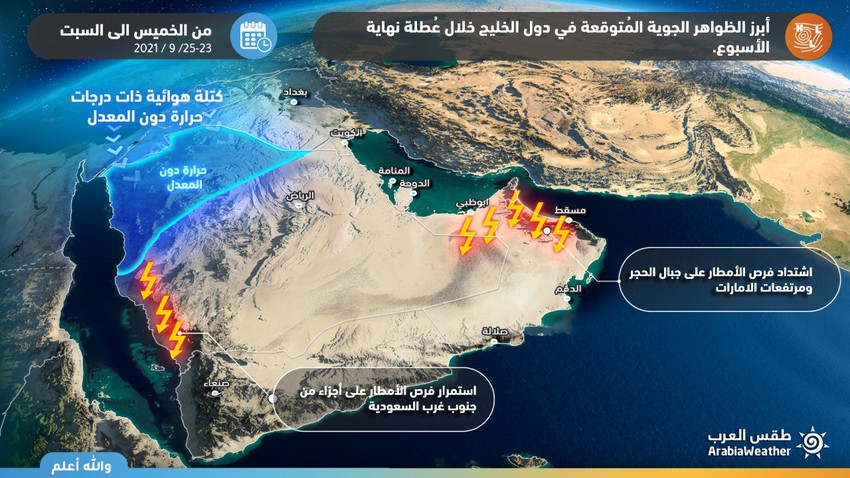 Arabian Gulf | Increased chances of rain in parts of the Sultanate of Oman and the UAE and a decrease in temperatures in these areas during the weekend