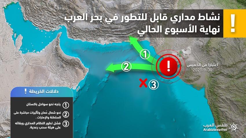 تحت المراقبة | طقس العرب يُراقب تشكل حالة مدارية في بحر العرب نهاية الأسبوع الحالي وهذه أبرز مساراتها المُحتملة
